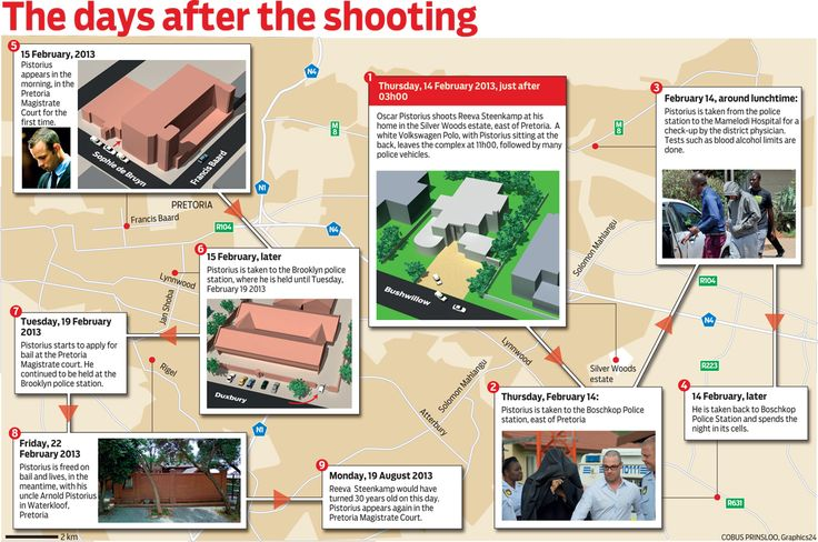 The days after the shooting