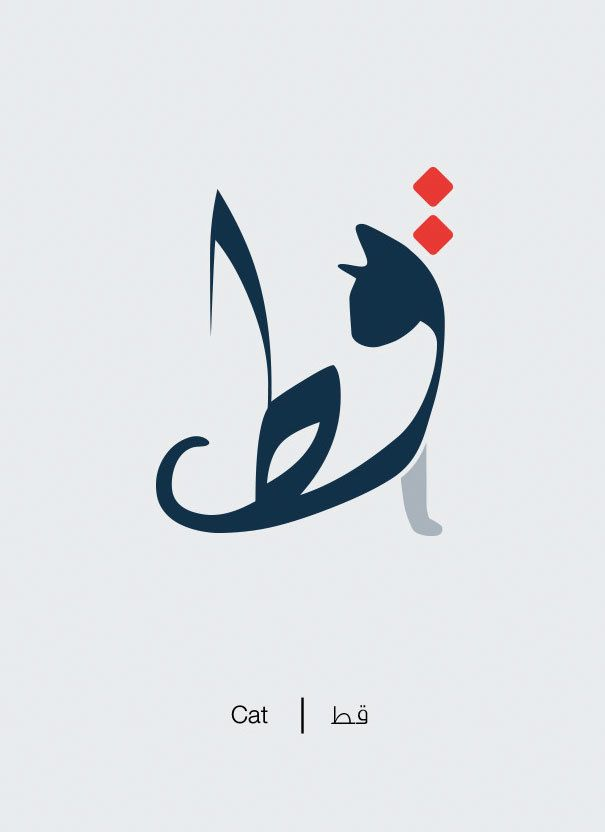 "The word ""cat"" as graceful in text as in real life. 