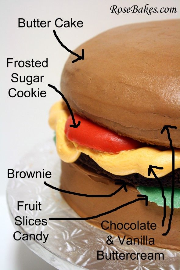 How to Make a Cheeseburger Cake...   Durable Butter Cake Recipe plus details!