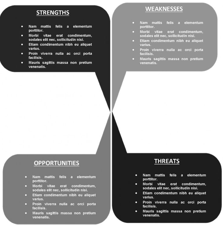 21 best SWOT Analysis Template PPT images on Pinterest Electric - swot analysis example