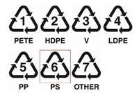 Shrink plastic - recycled plastic      (Not sure how true this is but I will test)