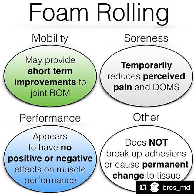 💥FOAM ROLLING TRUTH💥Thanks @bros_md for this amazing #infographic ‼️ Foam Rolling: — A 2015 systematic review on the effects of self myofascial release using a foam roller and roller massage by Cheatham et al tried to answer some questions regarding the art of foam rolling. — This systematic review published in the International Journal of Sports Physical Therapy included 14 articles to answer three main questions. (1) Does foam rolling improve range of motion (ROM) without affecting…