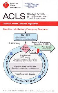 26 best images about ACLS / PALS / BLS on Pinterest | Med student ...