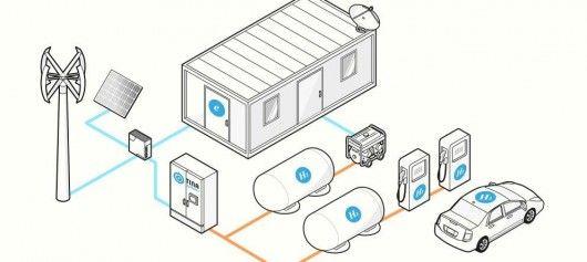 ¿Podemos alimentar nuestras viviendas con energía renovable almacenada por el Hidrógeno?