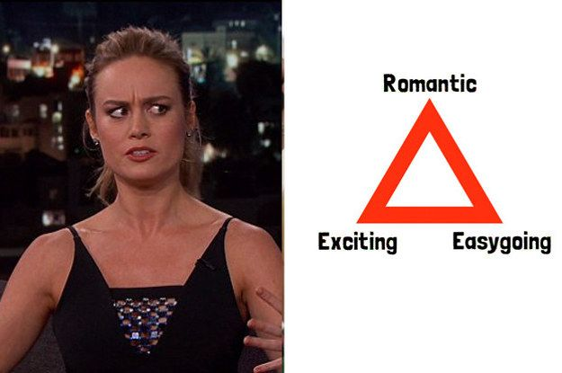 This Triangle Test Will Reveal What Your Future Boyfriend Will Be Like
