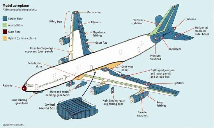 Historic Prices of Jet Airways