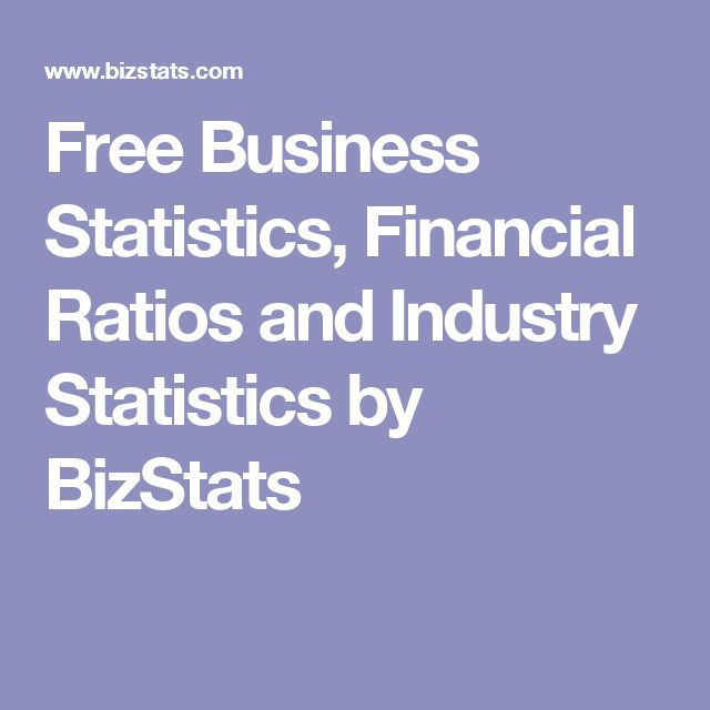 Free Business Statistics, Financial Ratios and Industry Statistics  by BizStats