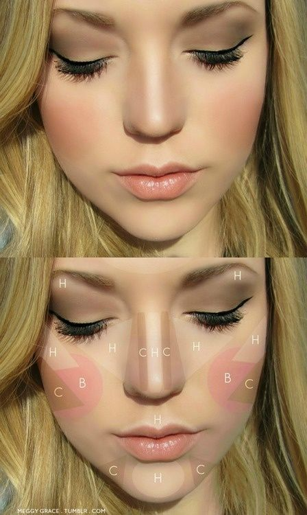 My Best Pins - Contouring Highlighting 101 - Where To Highlight: - Under the brow - On