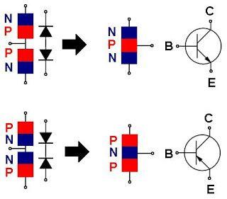 NPN and PNP #transistor
