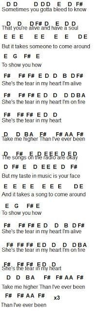 Flute Sheet Music: Tear In My Heart