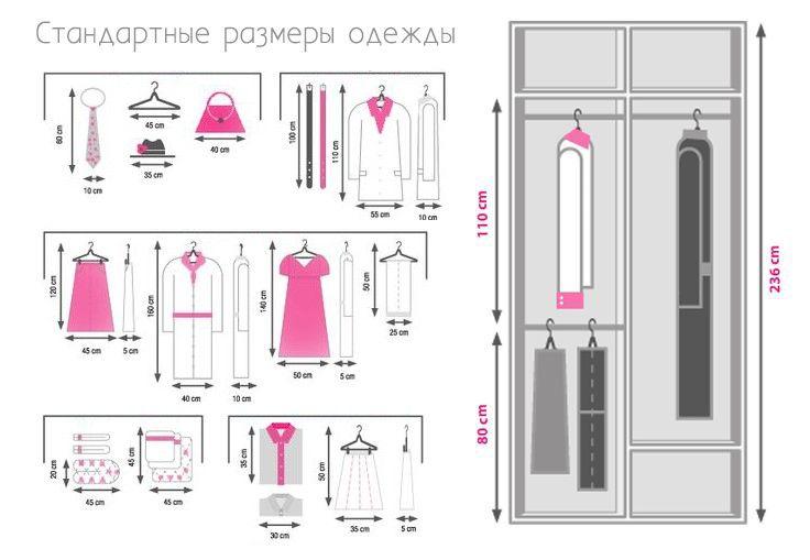 гардероб размеры - Поиск в Google