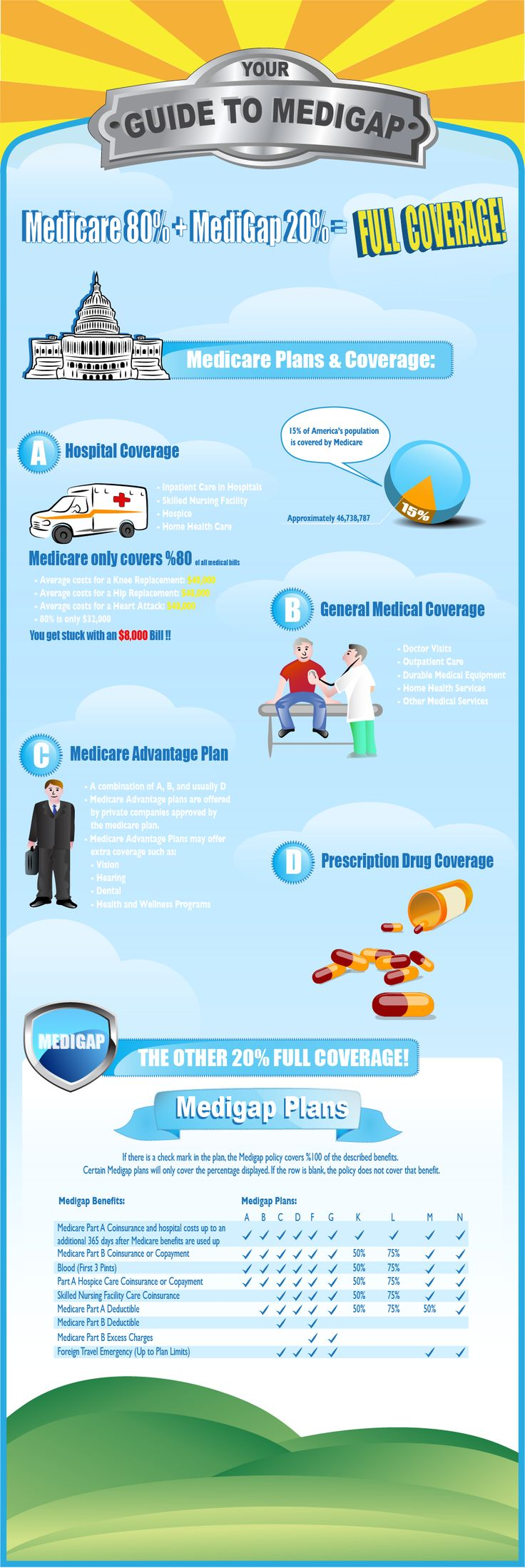 affordable full coverage health insurance
