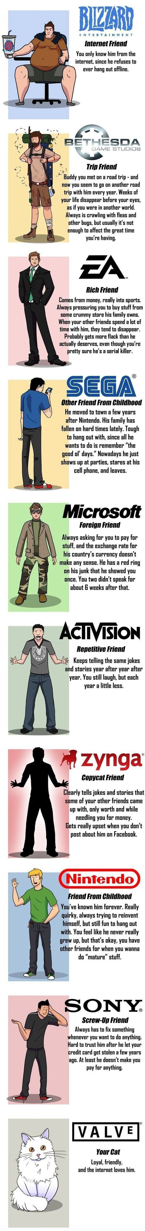 If gaming companies were your Friends. If gaming companies could be compared to a type friend, these would be their classifications. Check it out and see if you agree!