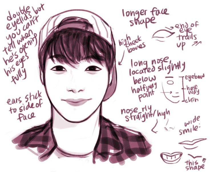 Facial study of Jung Ho-seok (정호석) also known mononymously as J-Hope (제이홉) of BTS (방탄소년단). || By noranb (@noranb) on Twitter. | noranb on Tumblr.