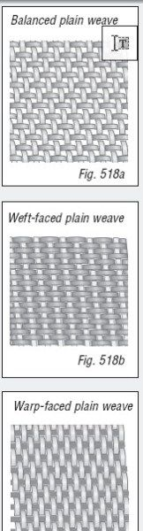 How Warps and Wefts Bend: An Important Concept