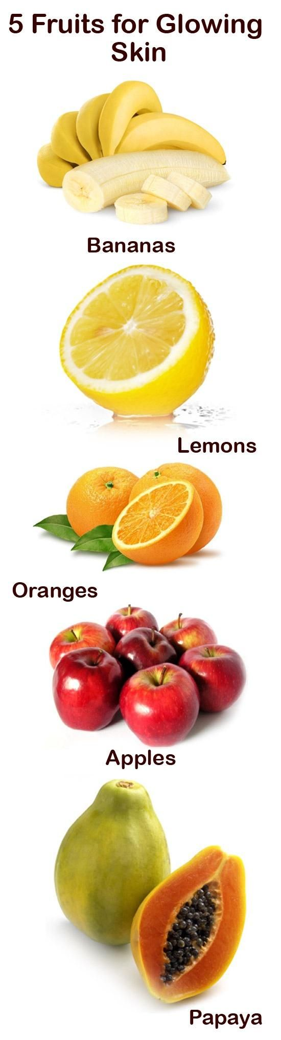 5 Fruits for Glowing Skin :Fruits help with Clear complexion; Skin rejuvenation, Natural hydration; Improvement of Skin texture.