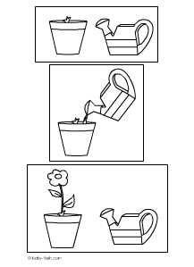 taal, taaldenken, logische reeksen. pragmatiek/integratie, stripverhaal.  thema: bloemen planten.