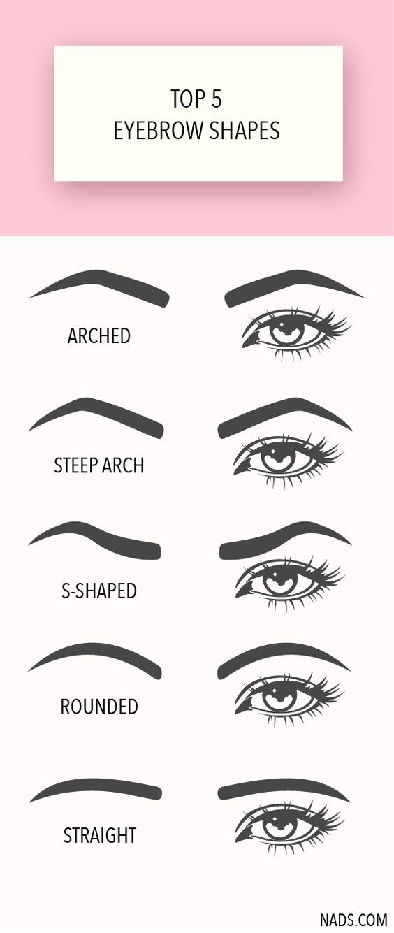 Top 5 Eyebrow Shapes. Are your eyebrows arched, or rounded? Find your shape or try them all with Nad's Facial Wand Eyebrow Shaper, easy no-heat eyebrow waxing right at home.: