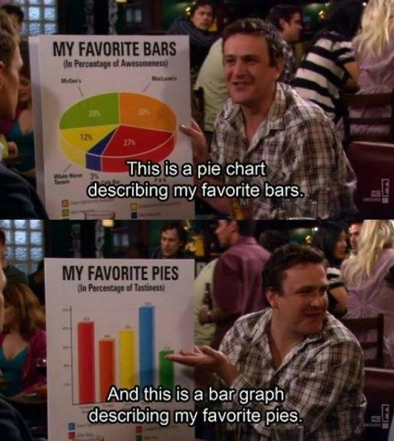 I love How I Met Your Mother! :)With, Mothers, S'More Bar, S'Mores Bar, Himym, Pies Charts, Jason Segel, So Funny, Marshalls