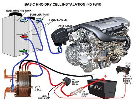 836be493223f55709ef1a9710fd8cb7c hho generator hydrogen generator 22 best images about hho dry cell generator on pinterest,Wiring Diagram Hydrogen Generator