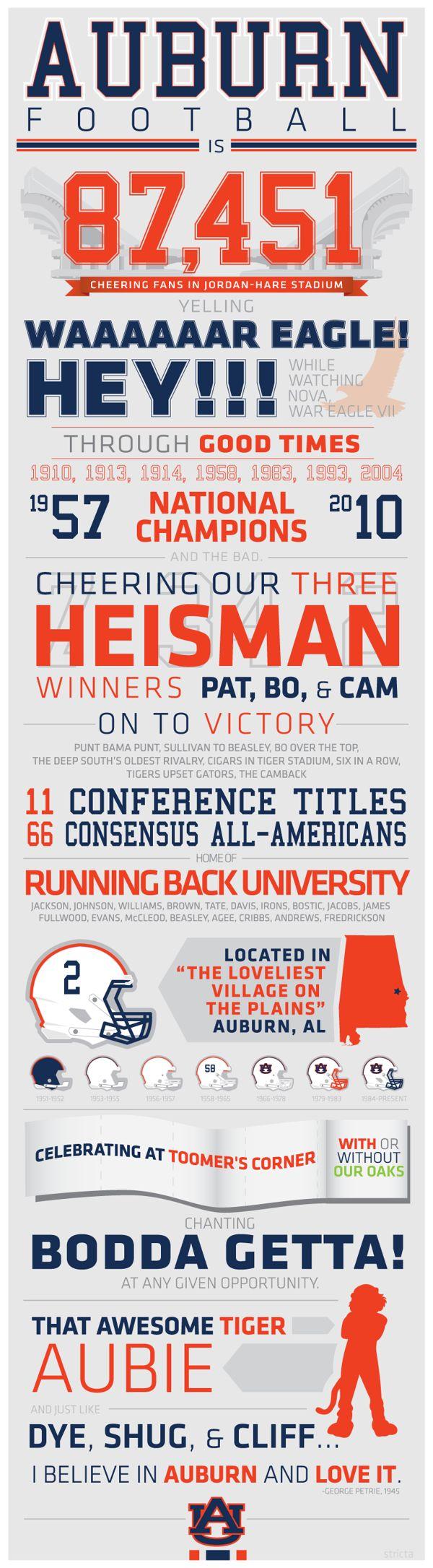Auburn Infographic by Tyler Stricklin, via Behance War Ealge Auburn University