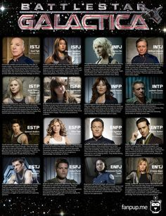 Find Your Callsign: Battlestar Galactica Personality Chart