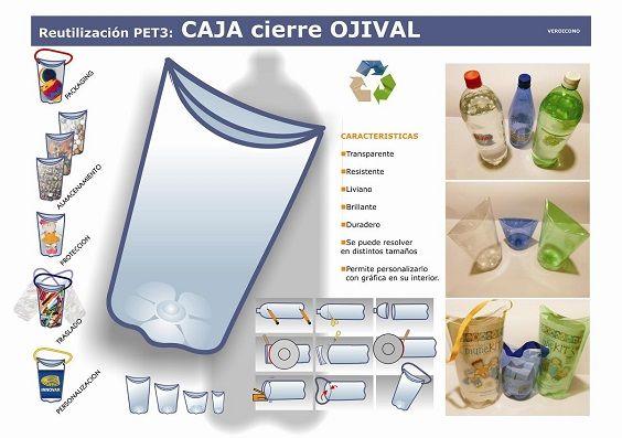 Come realizzare scatole e contenitori dalle bottiglie di plastica