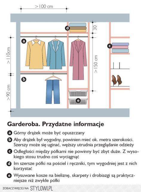 Garderoba. Przydatne informacje! na Stylowi.pl