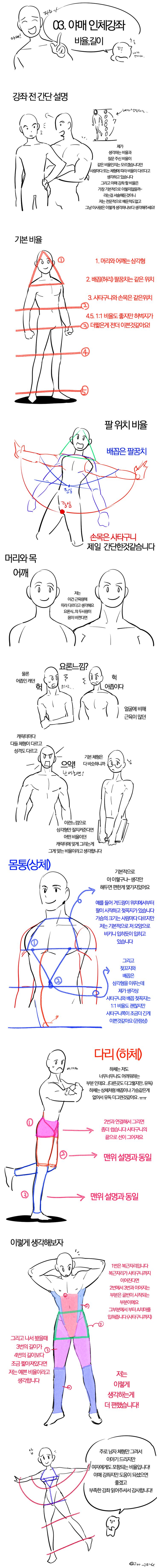 (Describes body proportion tutorial in Korean)