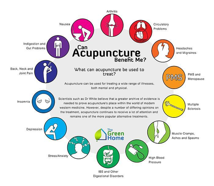Acupuncture is a practice which originated in China thousands of years ago, and has been gaining popularity in the western world for the p