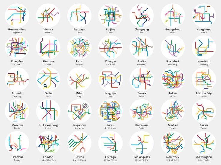 Mapa de las estaciones del metro de las principales ciudades del mundo