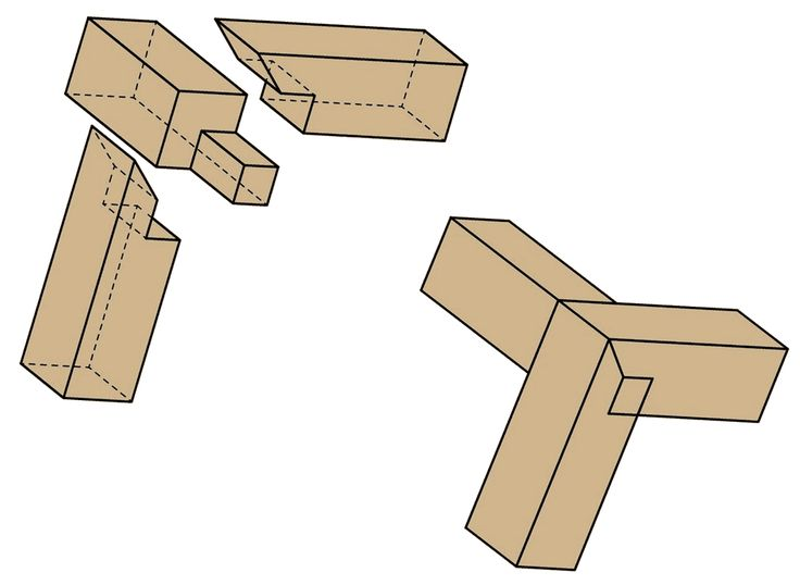 25+ best ideas about Woodworking joints on Pinterest ...