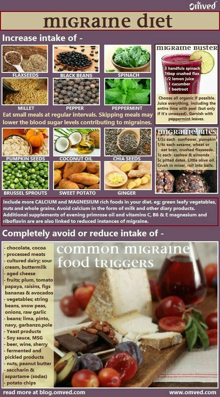 is goat cheese ok for migraine diet