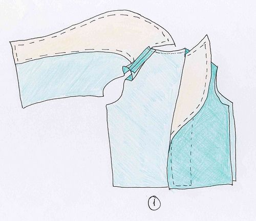 How to sew and assemble a shawl collar