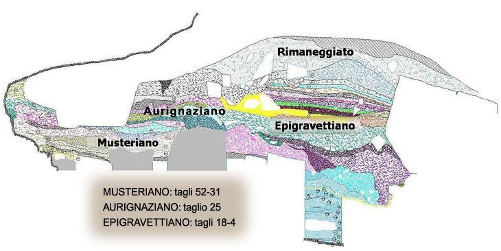 stratigrafia2