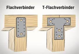 Bildergebnis für metallverbinder dachstuhl