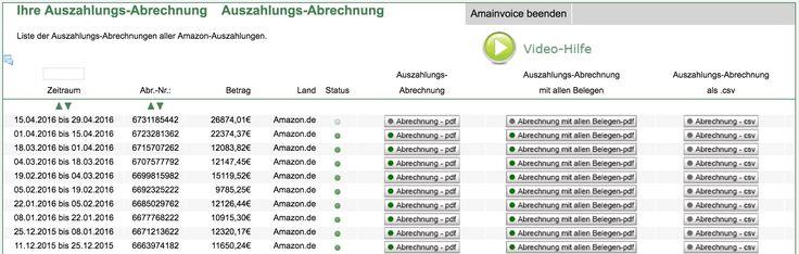 Mein Amazon April 2016 Bericht: 67.210,07€ – Ziel erreicht  Jeden Monat schreibe ich einen detaillierten Bericht auf LetsSeeWhatWorks.com, in dem ich mit euchteile, was ich genau über Amazon verdient und wie ich das erreicht habe. Das Ziel ist es,  bis Ende Q2 2016 , einen stabilen Reingewinn von  1000€ pro Tag   zu erwirtschaften. Dabei sind die Zahlen eigentlich nebensächlich, was wirklich wichtig und lehrreich für dich ist, sind die Lektionen dabei, die ich gelernt habe. Jeden M..