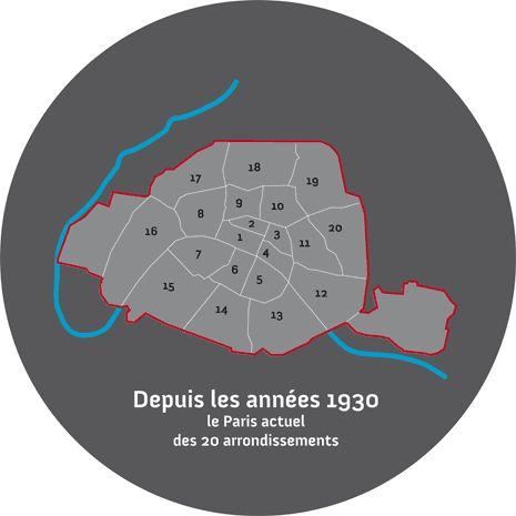 """• DEPUIS LES ANNÉES 1930, LE PARIS ACTUEL DES 20 ARRONDISSEMENTS • © Collectif AU FOND À GAUCHE • """"Débarrassée de ses enceintes, la capitale des 20 arrondissements s'est accrue des portions de la zone annexées en 1925, dont le champ de manœuvres d'Issy-les-Moulineaux, et des bois de Vincennes et de Boulogne (1929) pour atteindre une superficie de 10 540 hectares."""" •"""