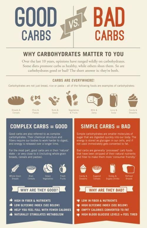 Learn why carbohydrates are important to your health, and how to distinguish between good vs bad carbs. Focus your efforts to increase healthy carbs (such as green vegetables, fresh fruits, bran cereals, whole-grain breads) and limit your intake of 'processed' carb foods that have been stripped of their natural nutrients and fiber (such as refined breads, candy, desserts, sodas, sugary drinks, etc.).