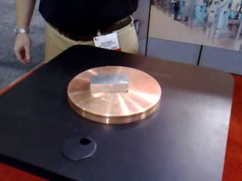 Demonstration of Lenz's Law using a neodymium magnet and a copper plate.