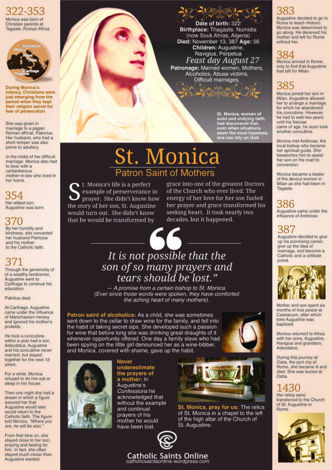 St. Monica is patron of housewives, difficult marriages, alcoholism, mothers, widows, abuse victims, victims of adultery, and disappointing children.