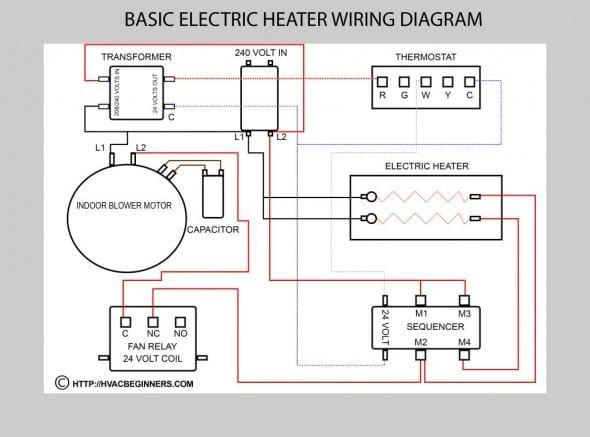 Relpol Relay Wiring Diagram Basic Electrical Wiring Thermostat Wiring Electrical Wiring Diagram