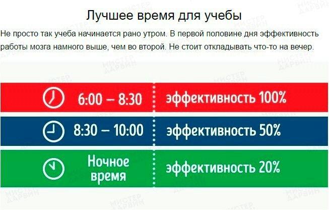 Время для учебы