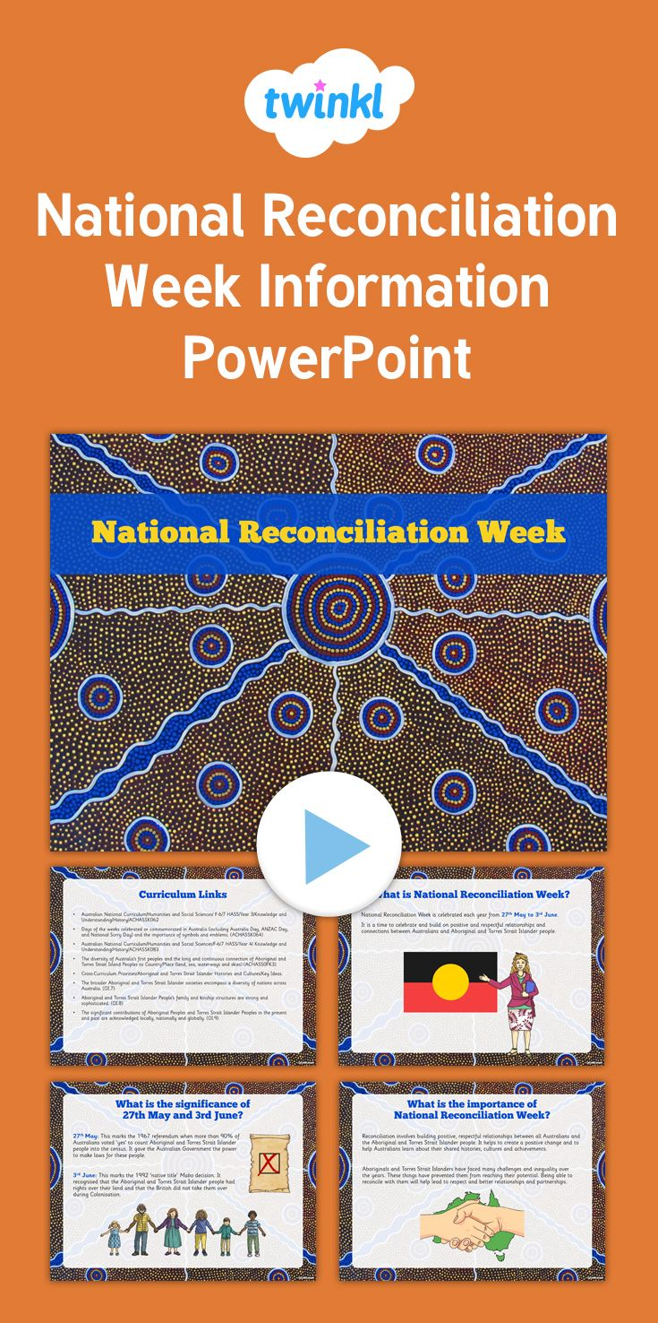 National Reconciliation Week Information PowerPoint - Information on the history, importance and significance of National Reconciliation Week.