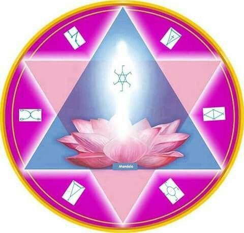 Poderoso Mandala de Proteccion y Luz, con los símbolos de los Arcángeles.  Aleja todo tipo de males, enemigos ocultos, difamadores, envidias, celos, traiciones y tantas otras malas yerbas.
