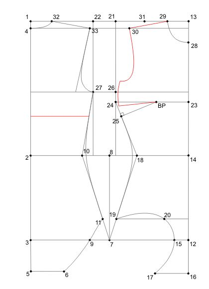 The Leotard Block « Pattern School