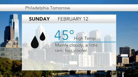 Feb 11, 2017; 2:54 PM ET Five-day Weather Forecast for Philadelphia, PA