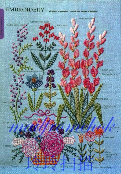 Best images about hand and machine embroidery books