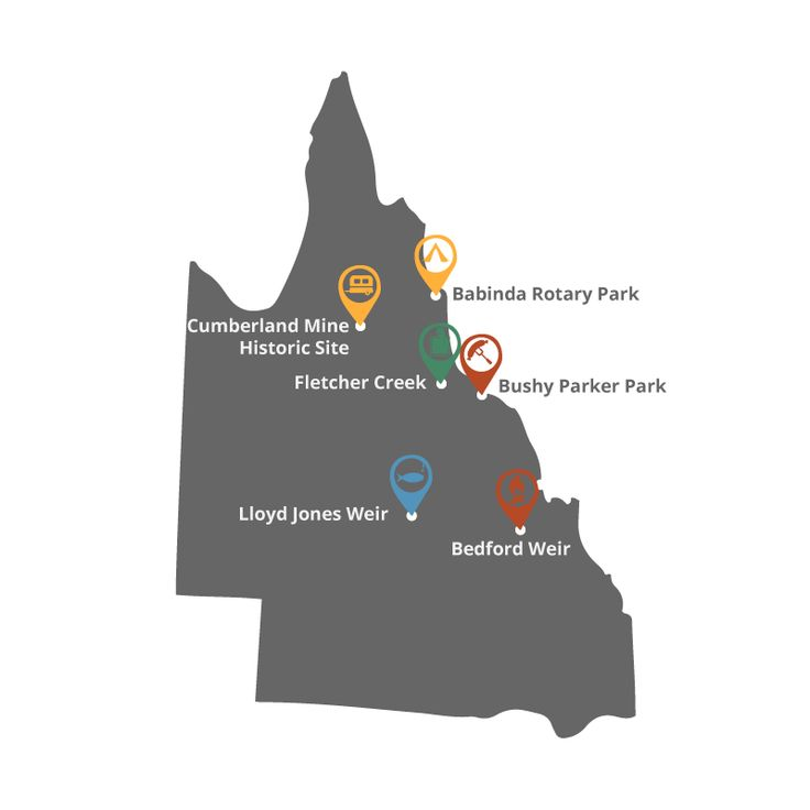 Free campervan sites in Queensland