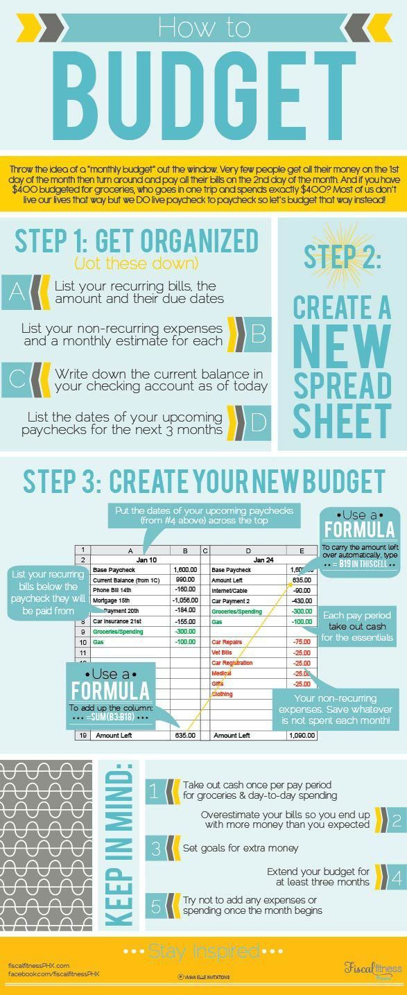 Time to take control of my finances! This article is absolutely AMAZING with so many money saving charts to learn from. I cannot wait to start using these money-saving ideas in my daily life. My budget is about to get a makeover! #MoneySavingTips #Budget #Frugal